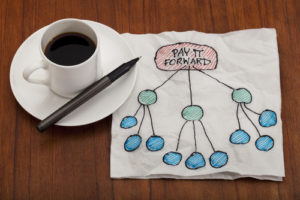 illustration of concept Pay it Forward